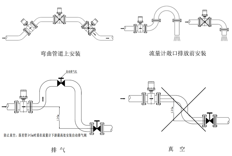 水表型电磁流量计安装和接线