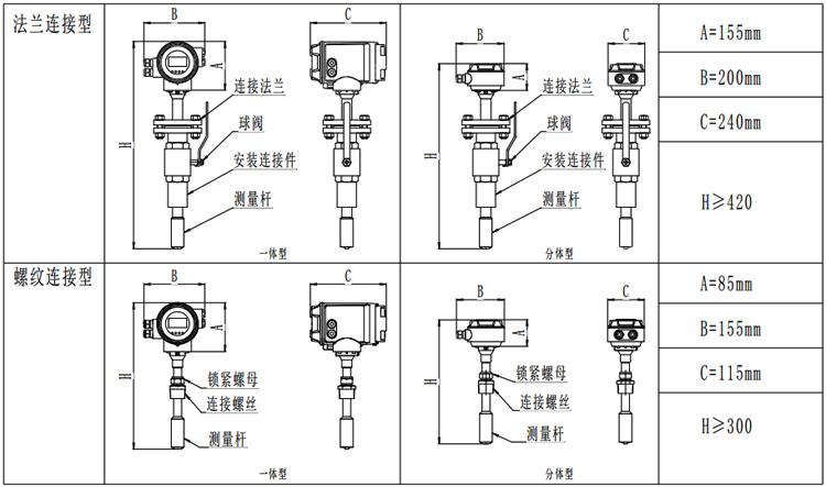 插入式电磁流量计产品外形尺寸