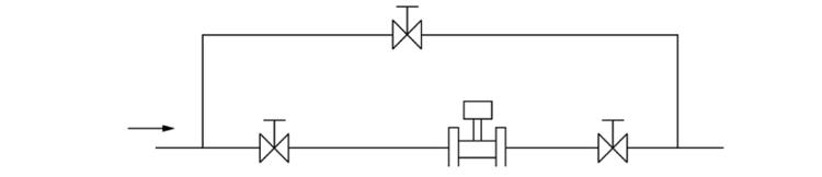 渦街流量計旁通管道示意圖