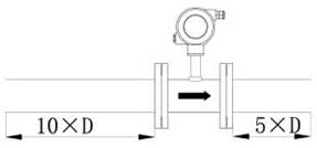 渦輪流量計一般情況
