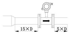 渦輪流量計縮管