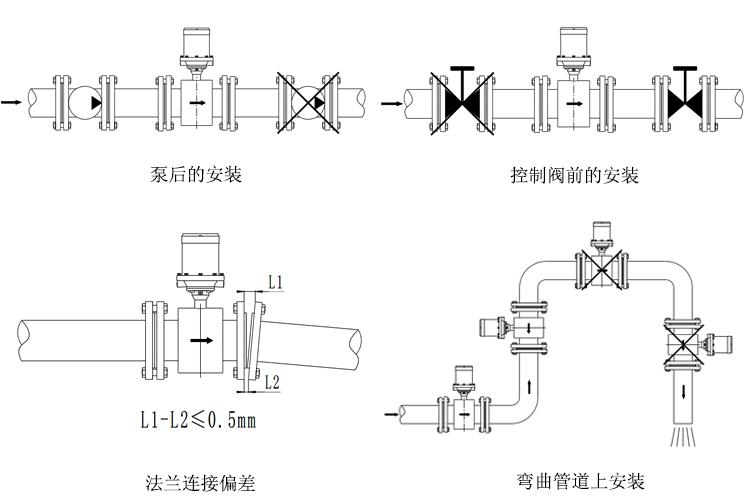 hhds水表型电磁流量计