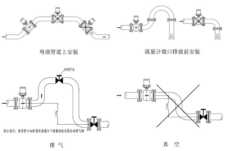 电路 电路图 电子 工程图 平面图 原理图 750_504