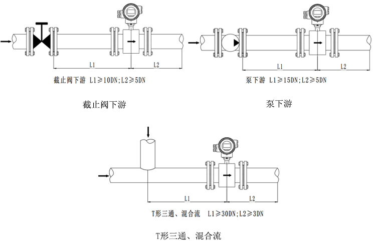 Focmag3102智能電磁流量計安裝方式