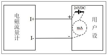Focmag3102智能电磁流量计接线指南