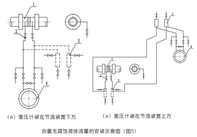 必威_平衡流量计测量无腐蚀液体流量的安装示意图