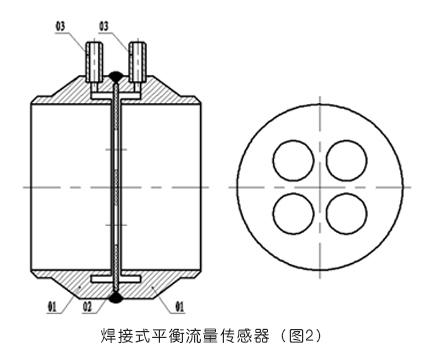 必威_焊接式平衡流量计传感器示意图