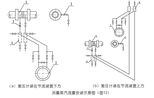 孔板流量计测量蒸汽流量的安装示意图