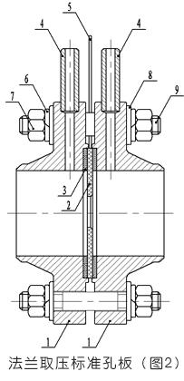 孔板流量計結構組成