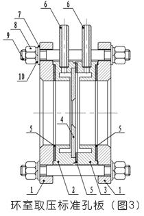 孔板流量计环室取压标准孔板