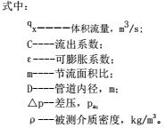 必威_楔形流量计工作原理