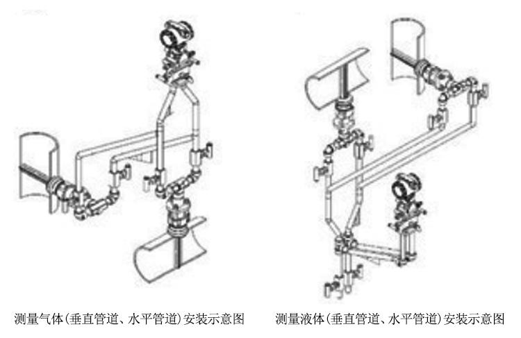 笛型匀速管安装及注意事项