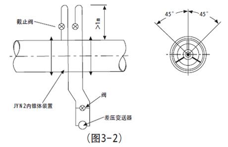 V锥流量计安装要求