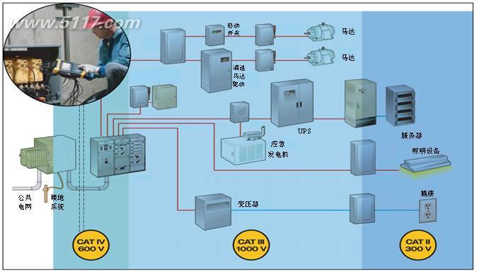 三相20kw电磁炉电路图
