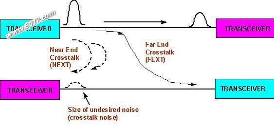平行耦合线等效电路图