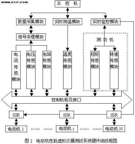 戴尔5150开机电路图