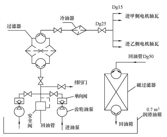 图3电机用外循环