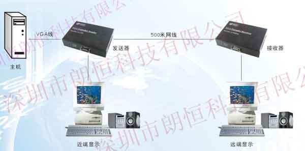最新推出的vga音视频延长器高品质产品