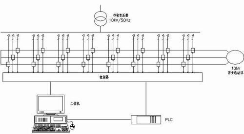 a系列高压变频调速系统的结构如图7