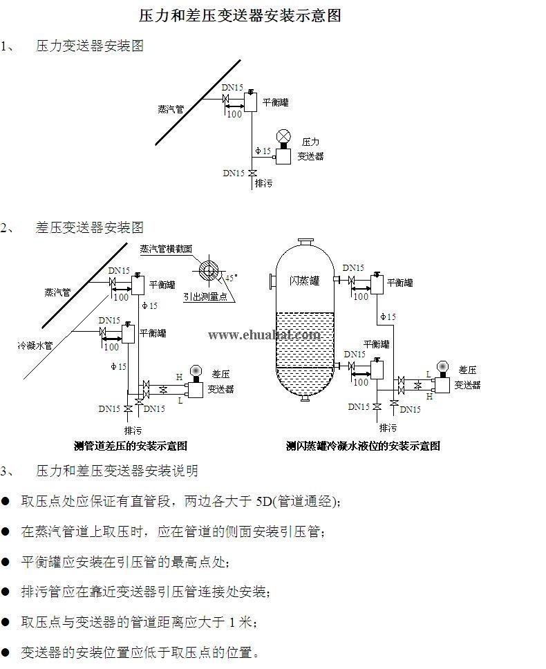 压力和差压变送器安装示意图_流量计,智能电磁流量计