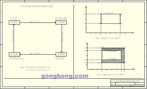 中央空调系统变频节能改造控制技术的分析与实现