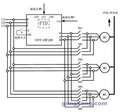 英威腾chf100变频器用于中央空调节能改造