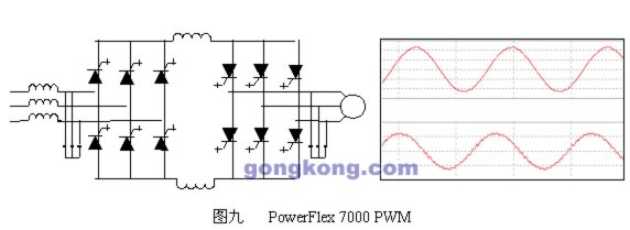 滤波器也不需要隔离变压器的变频器,不但可以满足ieee-519谐波标准
