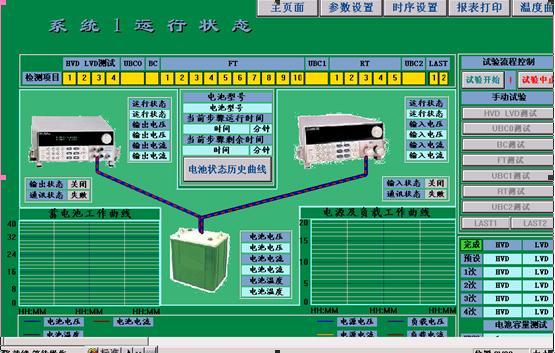 mcgs组态软件在光伏组件中的应用