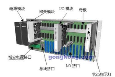 电源模块的电源由外部的24v直流电经增安型的接线