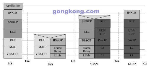 hdlc的无线链路协议