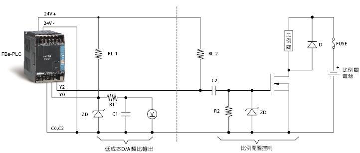 比率阀控制或外加简易之积分电路而做成便宜实用之d