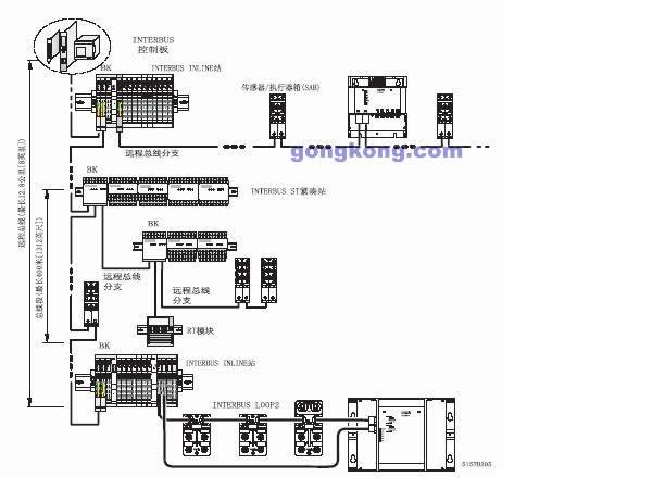 天津通卡车载监控机接线图