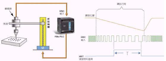 电路 电路图 电子 设计 素材 原理图 559_206