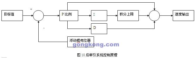 台达电机驱动器和编码器接线图