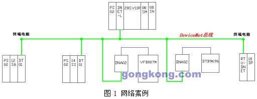 变频器——vfd007m从站3.温控器——dtb9696从站4