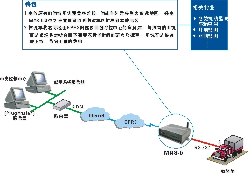 货物跟踪图片2