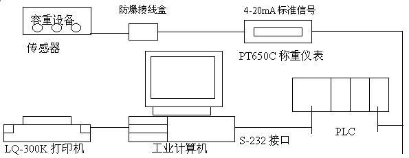 徐州五洋盘闸上控系统电路原理图