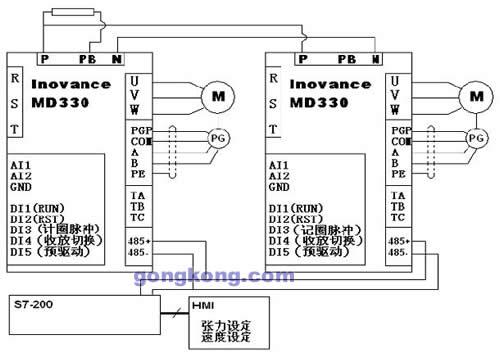 采用张力控制专用变频器的卷染机电气系统