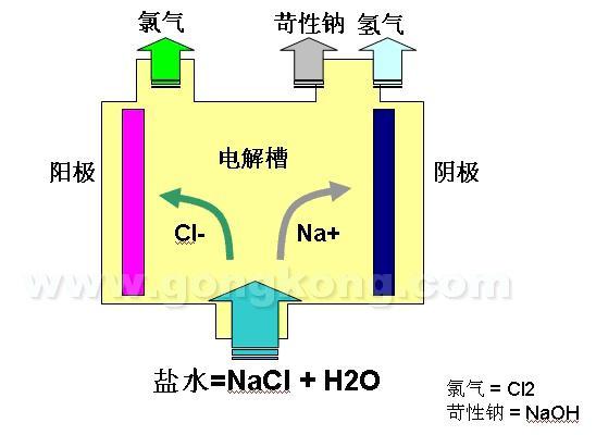 电路 电路图 电子 户型 户型图 平面图 原理图 548_400