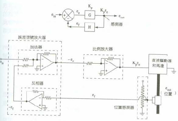 例控制方块图及运算放大器电路-hhadmin的空间图片