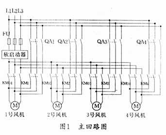 常用电机与控制—直流电动机(一)