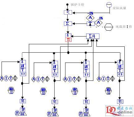 给煤机plc控制电路图